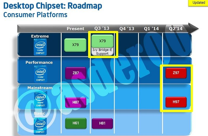 intel_roadmap_ibe_2