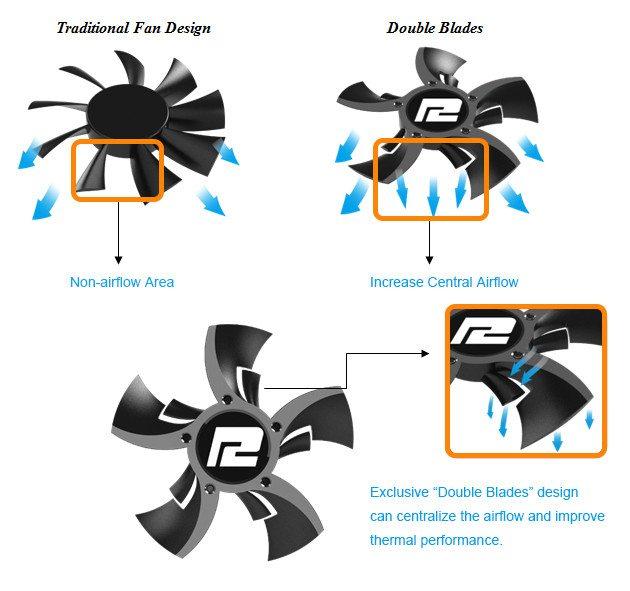 Fan Blade Design : Powercolor reveal new double blade fan design for future