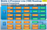 intel_broadwell_roadmap_delay
