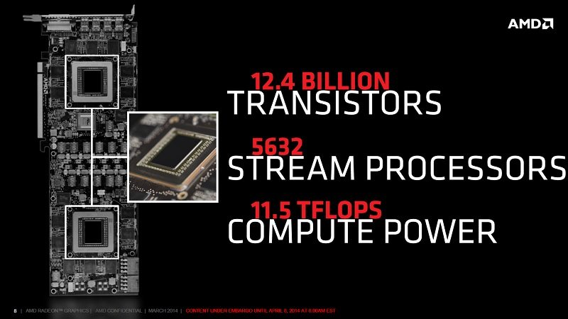 AMD_R9295X2_Slides_2