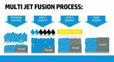 hp-3d-printing-multi-jet-fusion-2014-10-29-03