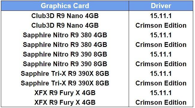 Amd R9 390 Drivers Windows 10 - memowarrioro1