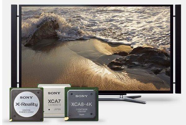 Sony Bravia 4k 84 inch