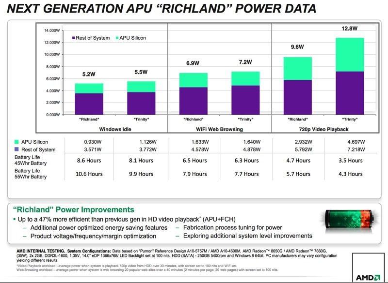 AMD_richland_7