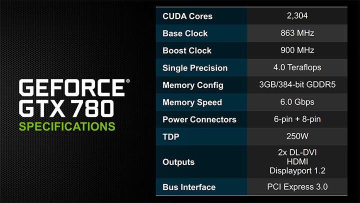 780Specs