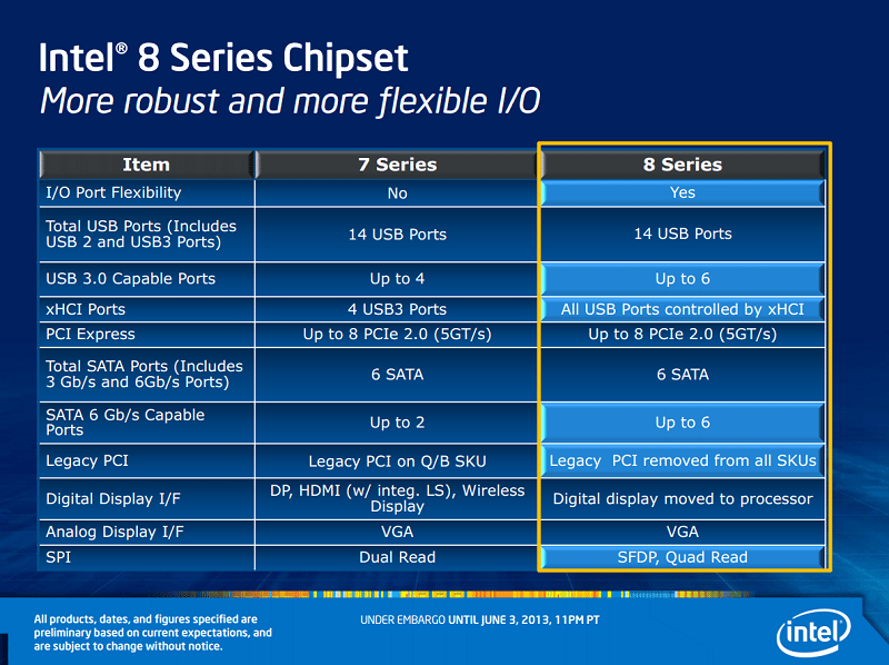 haswell_chipset