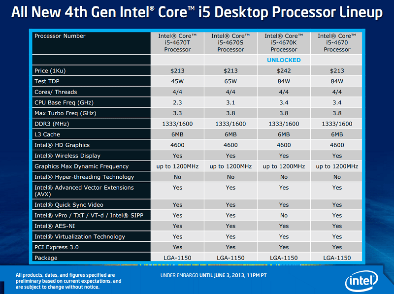haswell_processor_lineup_2