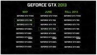 gtx 700 plans 2013