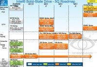 intel 530 series SSD roadmap