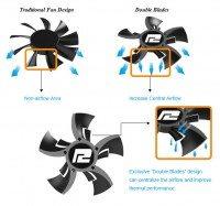 pwercolor double blade design