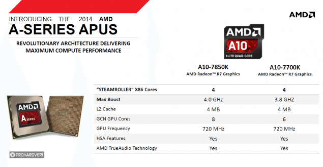 AMD-A10-7850K-and-A10-7700K-635x330