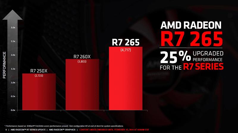 AMD_R7_265_2