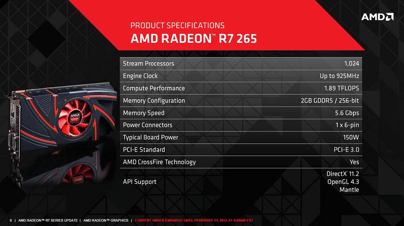 AMD_R7_265_3