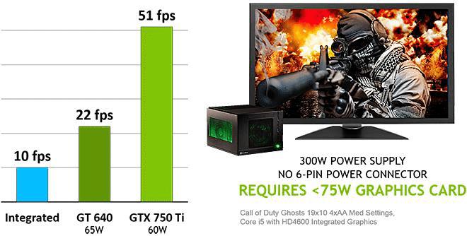 gtx_750ti_upgrade_1