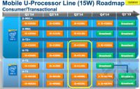 intel broadwell roadmap delay