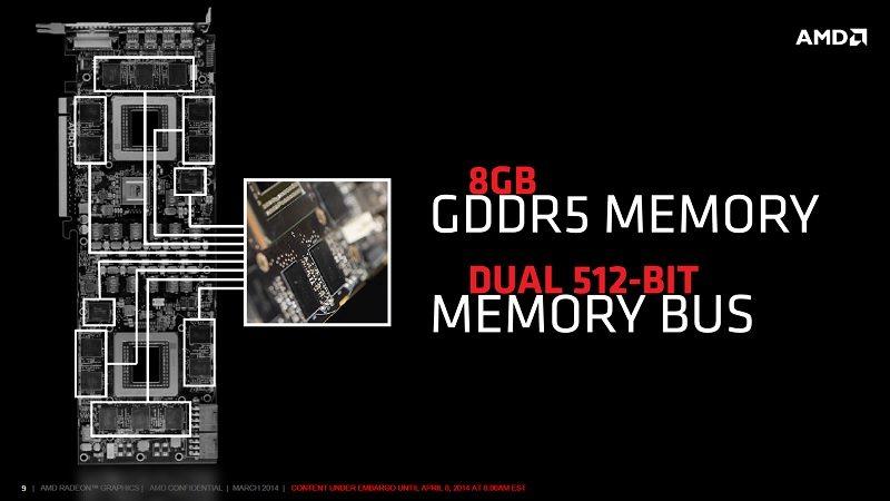 AMD_R9295X2_Slides_3