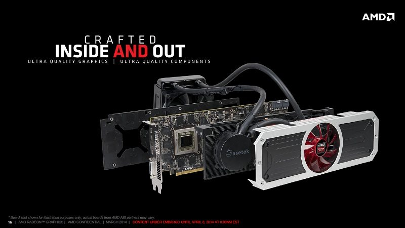 AMD_R9295X2_Slides_4