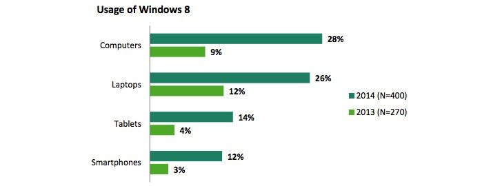 windows_8_canada