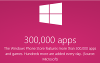 39549 09 the windows phone store is now home to over 300 000 aps full