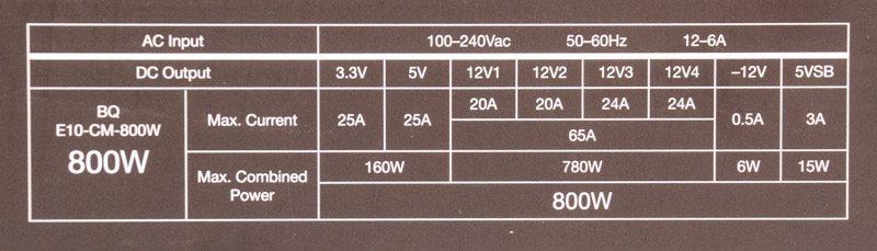 Be Quiet Straight Power 10 800W (2)