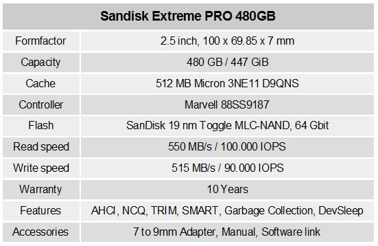 Sandisk_ExtremePRO_480GB_drive_info