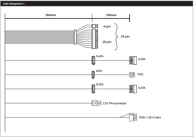 be_quiet_sfx_power_2_cable_spec