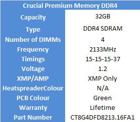 crucial_32gb_ddr4_specsv2