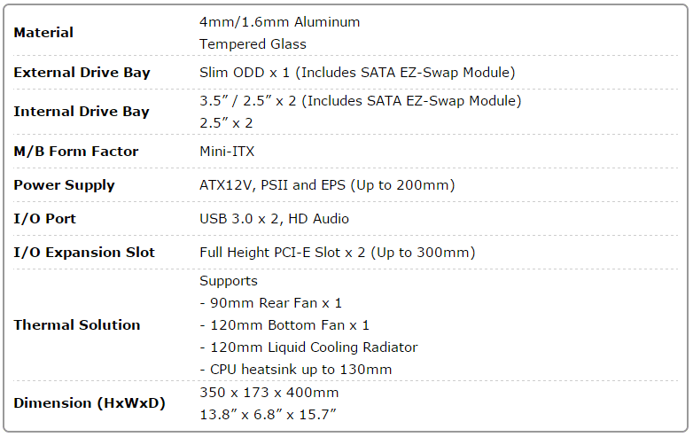 In Win 901 Specifications
