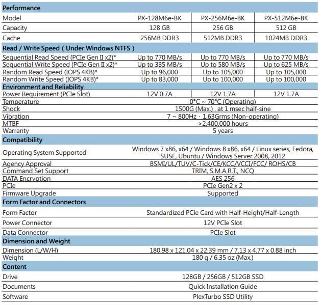 Plextor_M6e_BE-Screenshot-Specifications