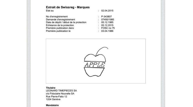 apple swiss patent