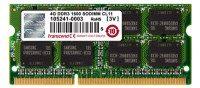 DDR3 SO 360x360