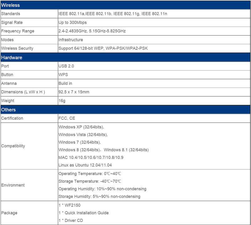 Netis_WF2150-SS-specs