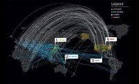 DDoS network map