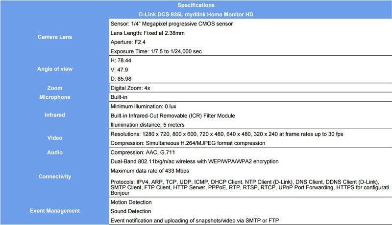 DLink_DCS-935L-SS-specs