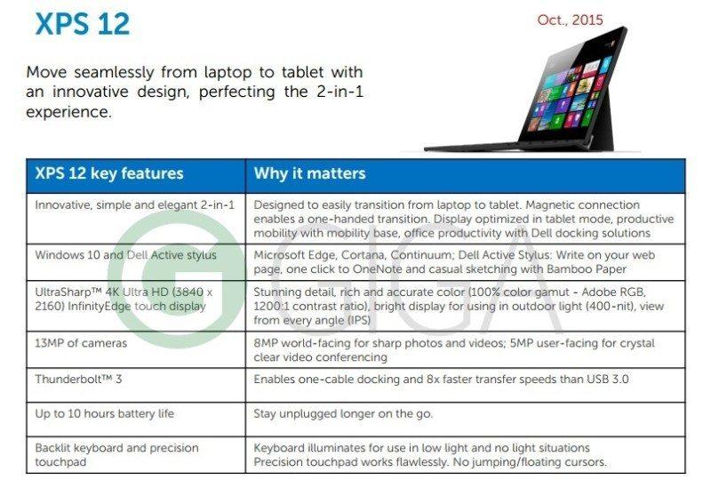Dell-XPS-12-Windows-10-Specs-Leak
