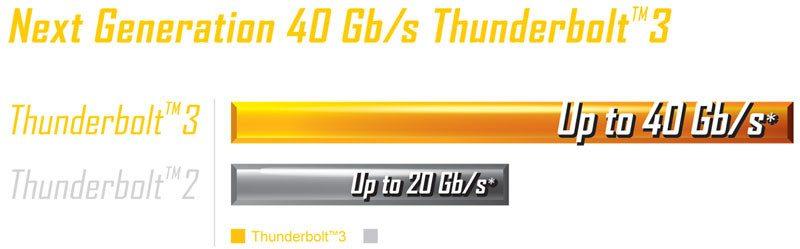 thunderbolt3-2