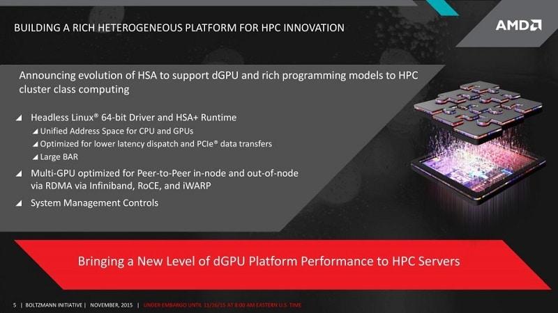 AMD Boltzmann Initiative GPU HPC HCC Compute 2