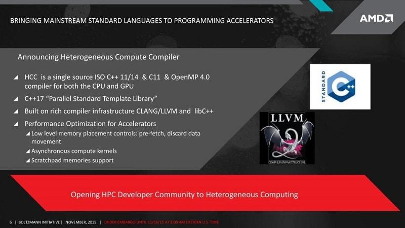 AMD Boltzmann Initiative GPU HPC HCC Compute 3