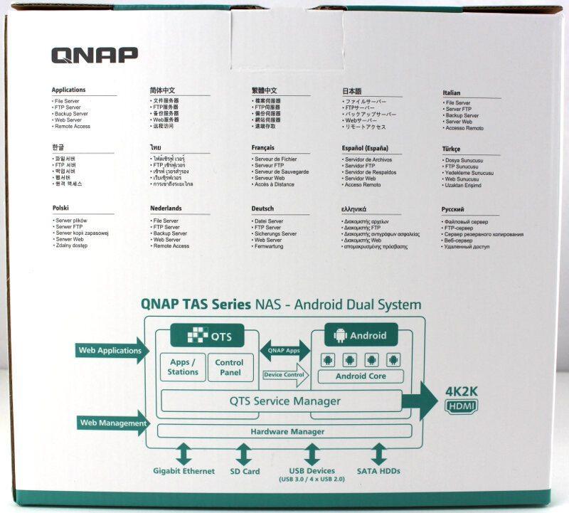 QNAP_TAS268-photo-box rear
