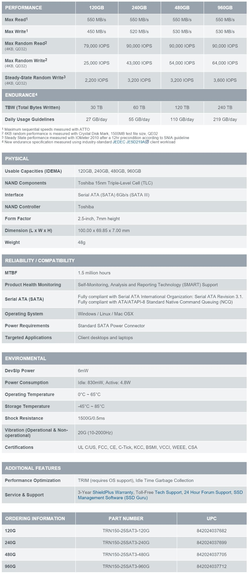 OCZ_Trion150-SS-specifications
