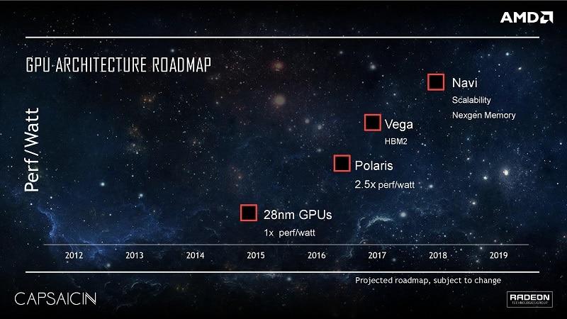 AMD Vega Polaris