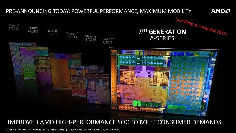 AMD Bristol Ridge Pre-Launch Pre-Announcement GTC 1