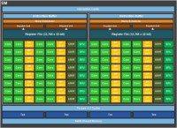 Nvidia Pascal SM Block Diagram