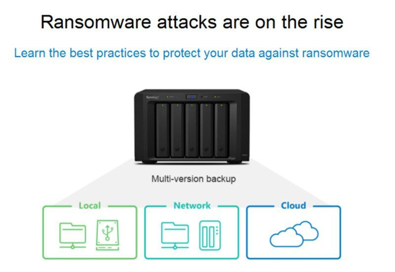 synology ransomware 00