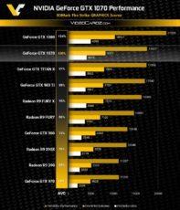 GeForce GTX 1070 3DMark Firestrike