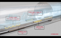 Hyperloops Passive Maglev