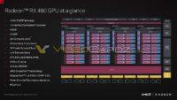 AMD RX 480 Polaris 10 Leaked Slides 1