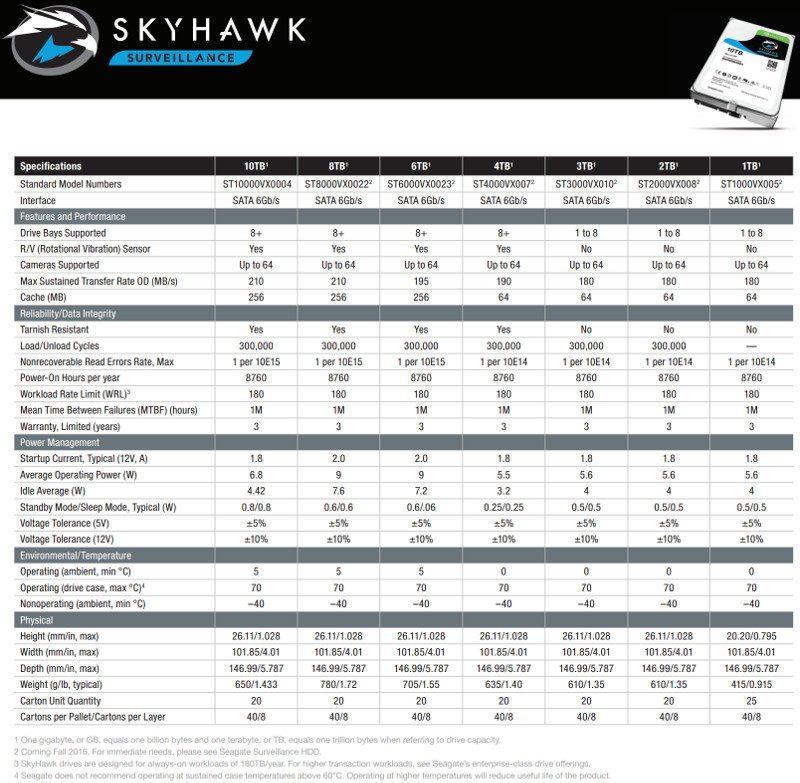 Seagate_SkyHawk-SS-specs