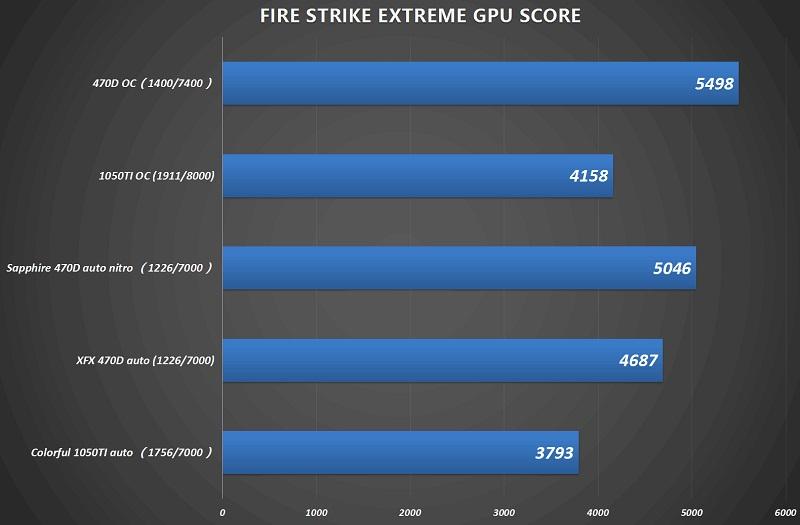 amd-rx-470d-firestrike-extreme