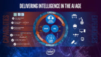 Intel AI Ecosystem